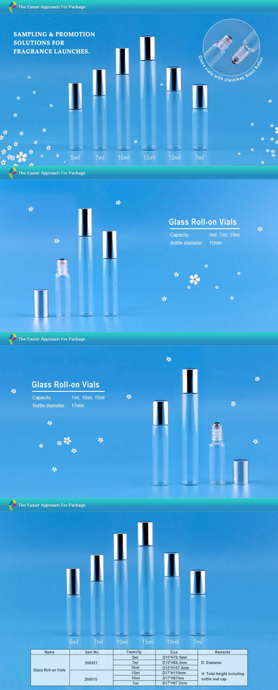 COPCO-Glass-vials-with-stainless-Steel-Roller.jpg